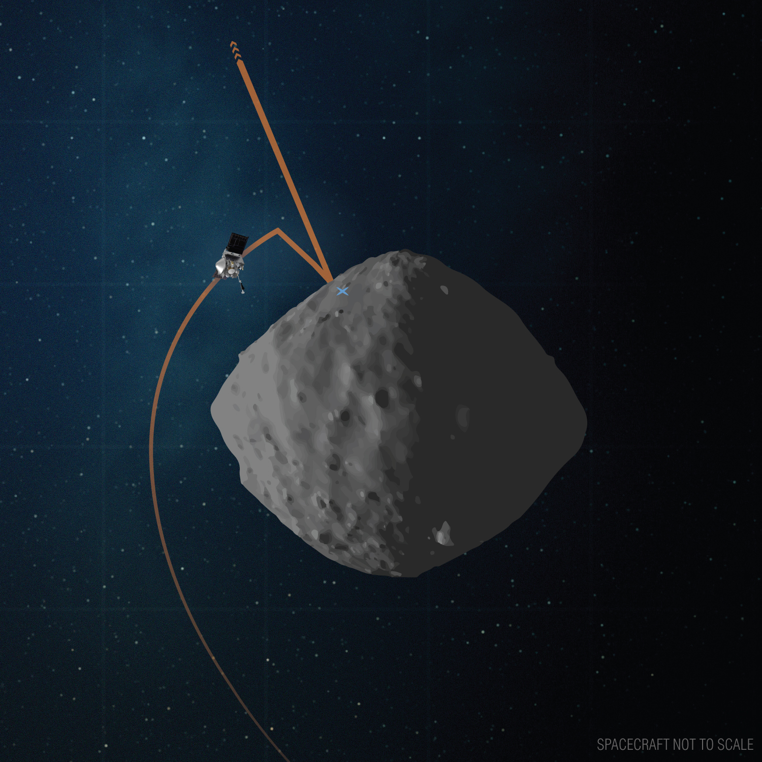 OSIRIS-REx and Bennu