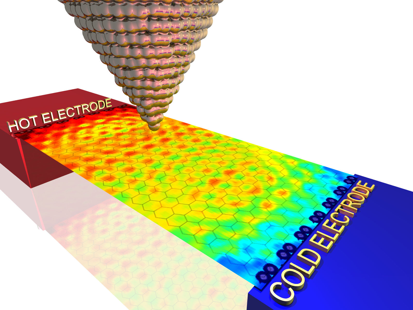 In the strange world of graphene, ultrathin sheets of carbon resembling chickenwire on a nanoscale, electrons carrying heat between two electrodes propagate as two-dimensional quantum waves, UA researchers have discovered. Instead of dissipating evenly th