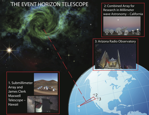 The Event Horizon Telescope is a global array of radio dishes that combine to form an Earth-sized virtual telescope with magnifying power that is 2,000 times that of the Hubble Space Telescope. As more dishes are added to the array, researchers will be able to observe the processes near black holes in ever greater detail. (Image: MIT Press Office)