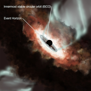This artist's conception shows the region immediately surrounding a supermassive black hole (the black spot near the center). The black hole is orbited by a thick disk of hot gas. The center of the disk glows white-hot, while the edge of the disk is shown in dark silhouette. Magnetic fields channel some material into a jet-like outflow - the greenish wisps that extend to upper right and lower left. A dotted line marks the innermost stable circular orbit, which is the closest distance that material can orbit