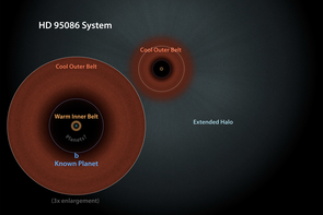 A schematic view of the HD 95086 system. (Credit: NASA/JPL-Caltech)