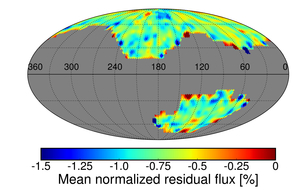 The spectra used in this study cover large portions of the sky, depicted here as a map wrapping around the observer. The colors code for spectral emissions from diffuse hydrogen gas in the Milky Way's halo: While the degrees of brightness vary, they are remarkably uniform across the sky, indicating a rather uniform distribution of hydrogen as would be expected in a galactic halo.  (Image: H. Zhang and D. Zaritsky)