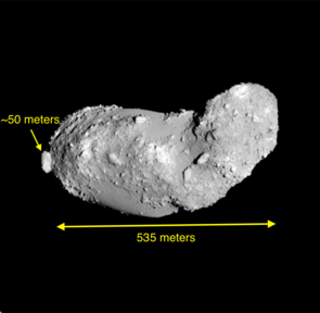 "No photos of asteroid 2012 TC4 exist, but this image of Itokawa, another near-Earth asteroid, helps visualize its approximate size: next to Itokawa, which is a third of a mile long, TC4 would appear about the same size as the ""bunny tail"" feature visible on the left. (Image: JAXA)"
