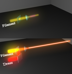 The top image shows the case of the intense central beam alone. The beam is