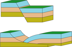 Low-angle normal fault