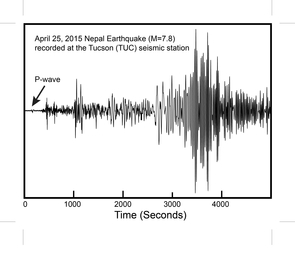 The Nepal earthquake as it registered at the seismic station in Tucson on Sunday: Geologists know that an earthquake's first manifestation comes as the so-called primary wave, or p-wave. About an hour later, the instrument registered the strongest tremors. (Image: Susan Beck)