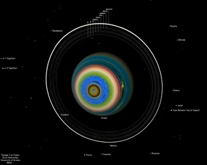 This image shows Uranus with its rings and satellites such as moons indicated. (Image: Erich Karkoschka)