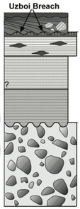 This schematic drawing shows impact megabreccia, the lowest layer, topped by clay-containing lake sediment layers, and again topped again by sediments deposited when the Holden crater rim was breached early in Mars history.