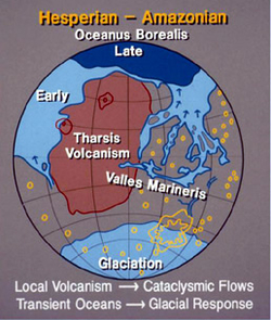 This illustration shows the location of theTharsis volcanic region and Valles Marineris in the context of the hypothesized larger, ancient ocean and smaller, more recent ocean in Mars' northern lowland planes. Victor Baker and others have long argued that Tharsis volcanism unleashed great floods that carved large outflow channels and deposited sediment carried from the southern cratered highlands to the northern lowland plains, where water formed lakes and oceans and changed climate for thousands of years.
