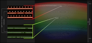 """NEID disperses starlight into a long spectrum arranged like the groove on a vinyl record. Small """"skips"""" (gaps in the line) reveal the star's chemical fingerprint. Minute shifts in these patterns between exposures occur if the star wobbles from the tug of an unseen planet. (Image: Guðmundur Kári Stefánsson/Princeton University/Penn State/NSF's National Optical-Infrared Astronomy Research Laboratory/KPNO/AURA)"""