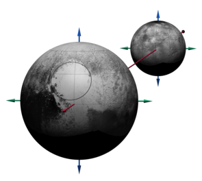 Sputnik Planum, the left lobe of Pluto's heart, is a vast expanse of mostly frozen nitrogen that lies close to the dwarf planet's equator — too close to be mere coincidence, two UA planetary researchers suggest. So much ice has piled up here that it could have dragged the entire planet with it and reoriented its spin axis, they think. Charon is seen in the background. (Image: James Keane)