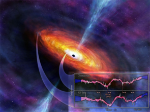 An artist's rendering of the inner regions of a quasar, with a supermassive black hole at the center surrounded by a disk of hot material falling in. The two light curves at the bottom illustrates how astronomers use reverberation to map black holes. (Image: Nahks Tr'Ehnl and Catherine Grier/Penn State, SDSS)