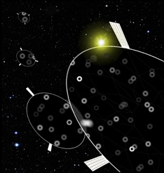 The graphic shows the 2 foot-diameter flyers at L1.  They are transparent, but blur out transmitted light into a donut, as shown for the background stars.  The transmitted sunlight is also spread out, so it misses the Earth.  This way of removing the light avoids radiation pressure, which would otherwise degrade the L1 orbit.(Illustration: Courtesy of Roger Angel, UA Steward Observatory)