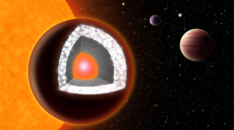 In the sky with diamonds? A so-called Super-Earth, planet 55 Cancri e was believed to be the first known planet to consist largely of diamond, due in part to the high carbon-to-oxygen ratio of its host star. (Artist's concept: Haven Giguere/Yale University)