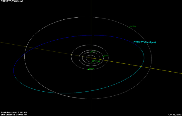 Preliminary orbit simulation of Comet P/2012 T7 (Vorobjov) based on observations between Oct. 15-18. Longer-term observations will be needed to precisely determine the comet's trajectory.