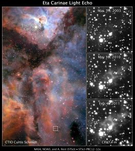 (Click image to enlarge) An eruption in the double star system Eta Carina 170 years ago sent light flashing across the vast canyons of interstellar dust. By pointing telescopes to an area far away from Eta Carinae (square insets), astronomers were able to watch light reflected on the dust like a giant screen. (Credit: NASA/NOAO/A. Rest/N. Smith/The University of Arizona)