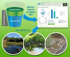 Conserve to Enhance helps people to save water while enabling funds that would have been put toward a water bill to be used for community enhancement projects. (Image courtesy of Brittany Xiu)