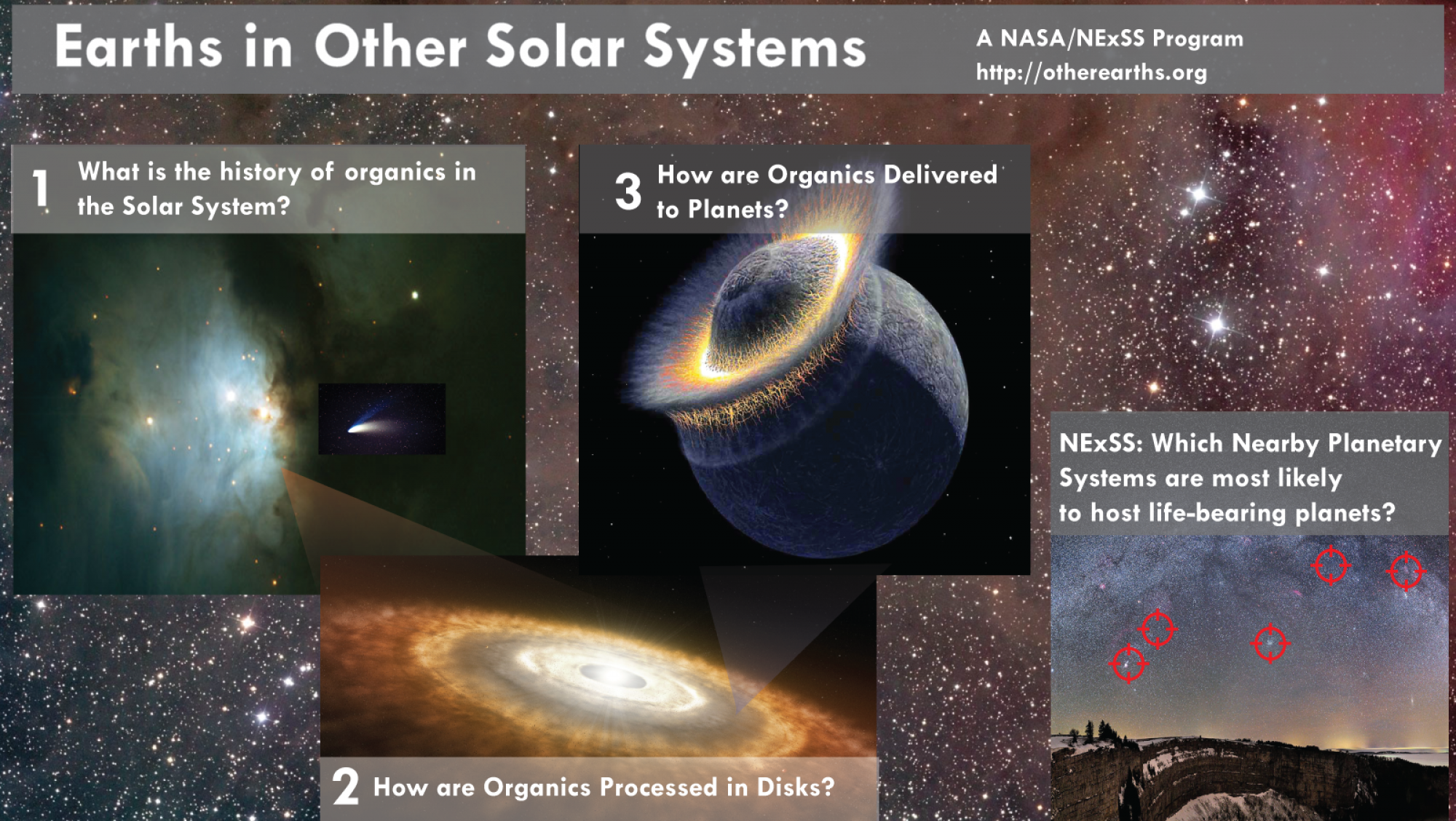 The Earths in Other Solar Systems research group pursues several angles of research to study which planets could harbor life and why.