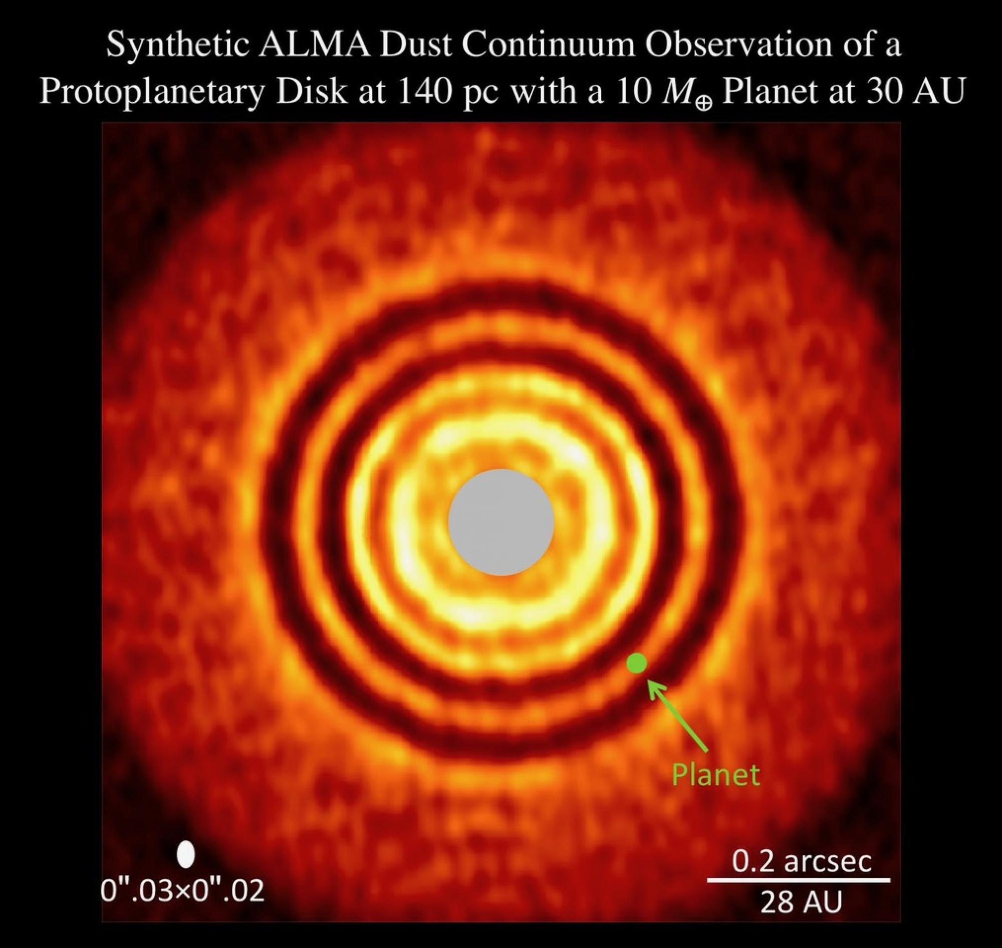 "This image, generated by the computer model proposed in this study, simulates the evolution of a protoplanetary disk with one ""super-Earth."" It reveals similar features as the image of an actual disk such as HL Tauri observed with ALMA."