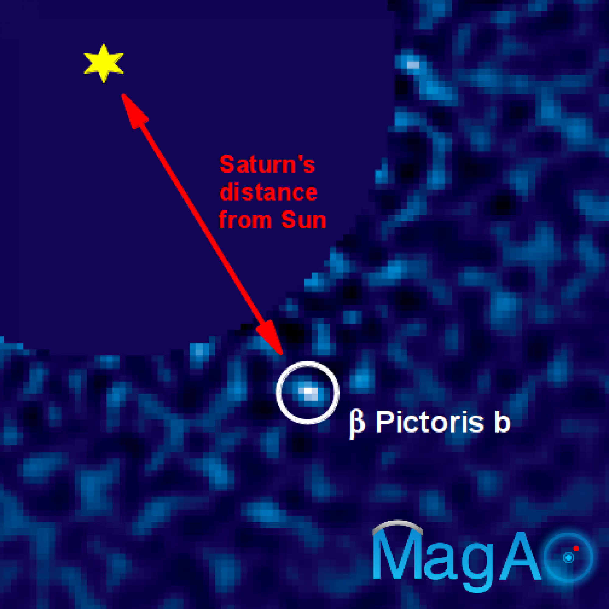 An image of the exoplanet Beta Pictoris b taken with the Magellan Adaptive Optics VisAO camera. This image was made using a CCD camera, which is essentially the same technology as a digital camera.  The planet is nearly 100,000 times fainter than its star