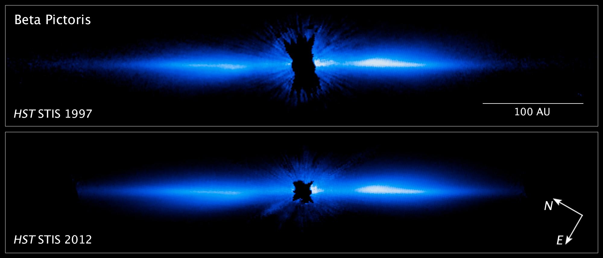 Comparing Hubble images of the gas-and-dust disk encircling the young star Beta Pictoris taken in 1997  and 2012 , astronomers find that the disk's dust distribution has barely changed over 15 years despite the fact that the entire structure is orbiting t