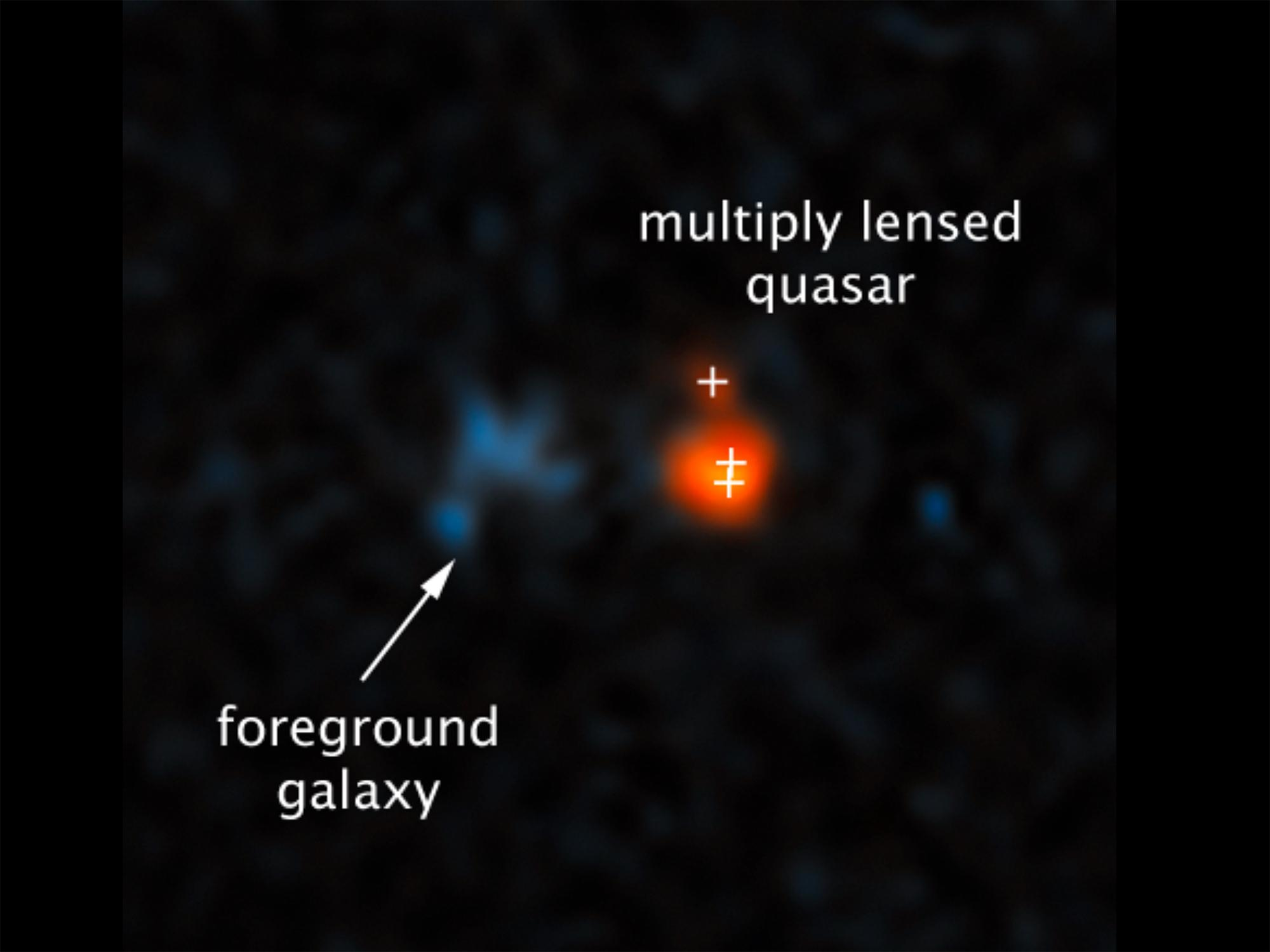 A Hubble Space Telescope image of a very distant quasar  that has been brightened and split into three images by the effects of the gravitational field of a foreground galaxy .