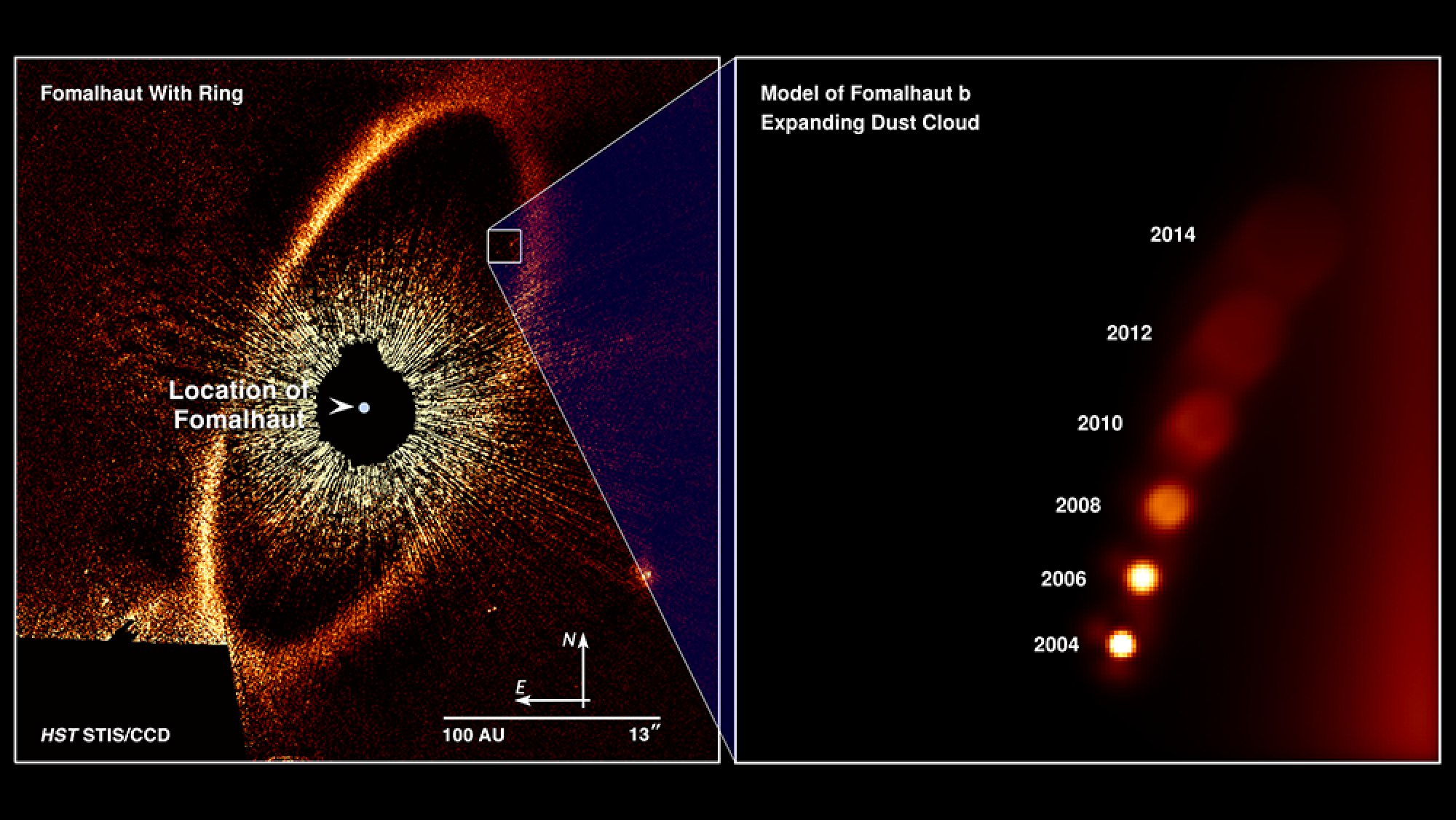 Hubble imaged a vast ring of icy debris encircling the star Fomalhaut. Shown on the right are computer simulations of the expanding and fading cloud. The cloud of very fine dust particles is estimated to stretch more than 200 million miles across.