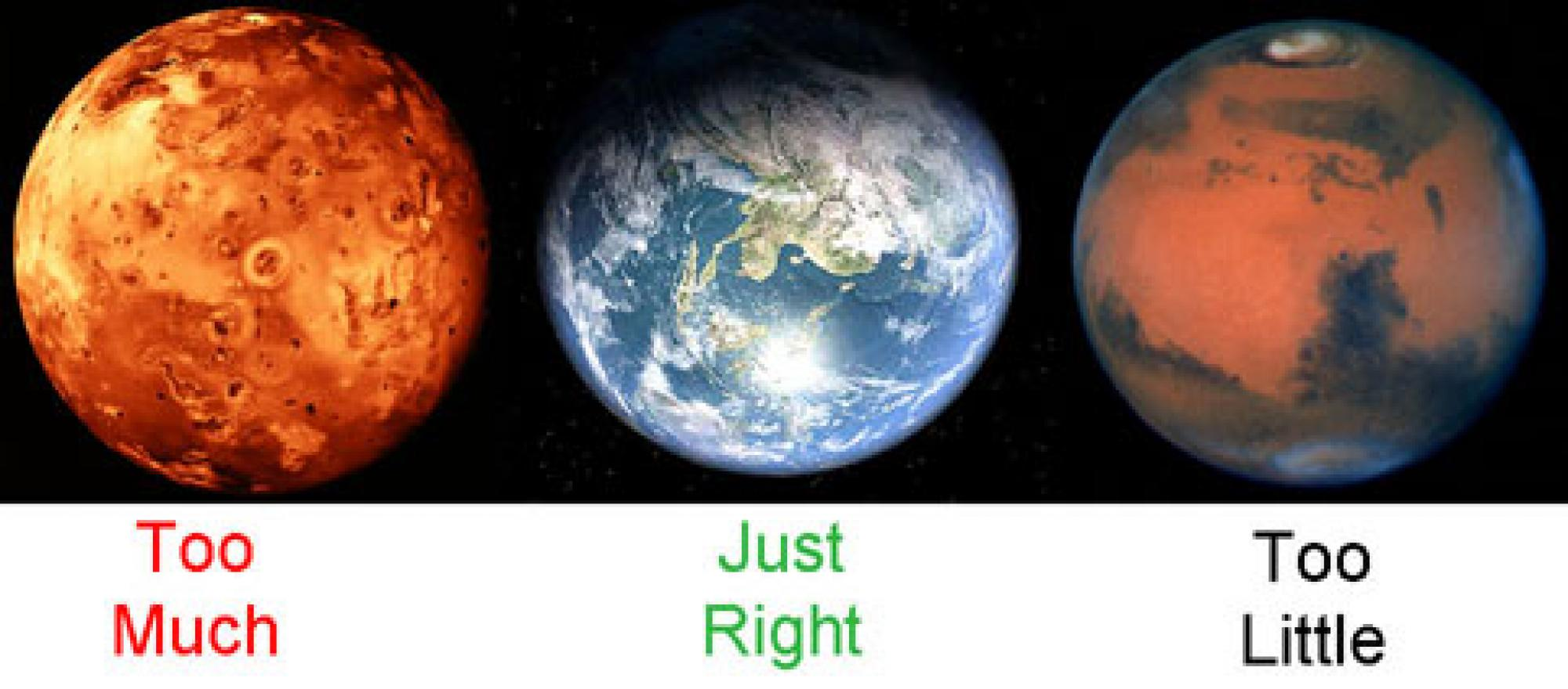 NASA images of Jupiter's moon, Io,  Earth  and Mars , respectively, illustrate worlds with too much, just enough and too little tidal heating to favor life. Internal heating can dramatically affect the suitability of a planet for life. Internal heating pr