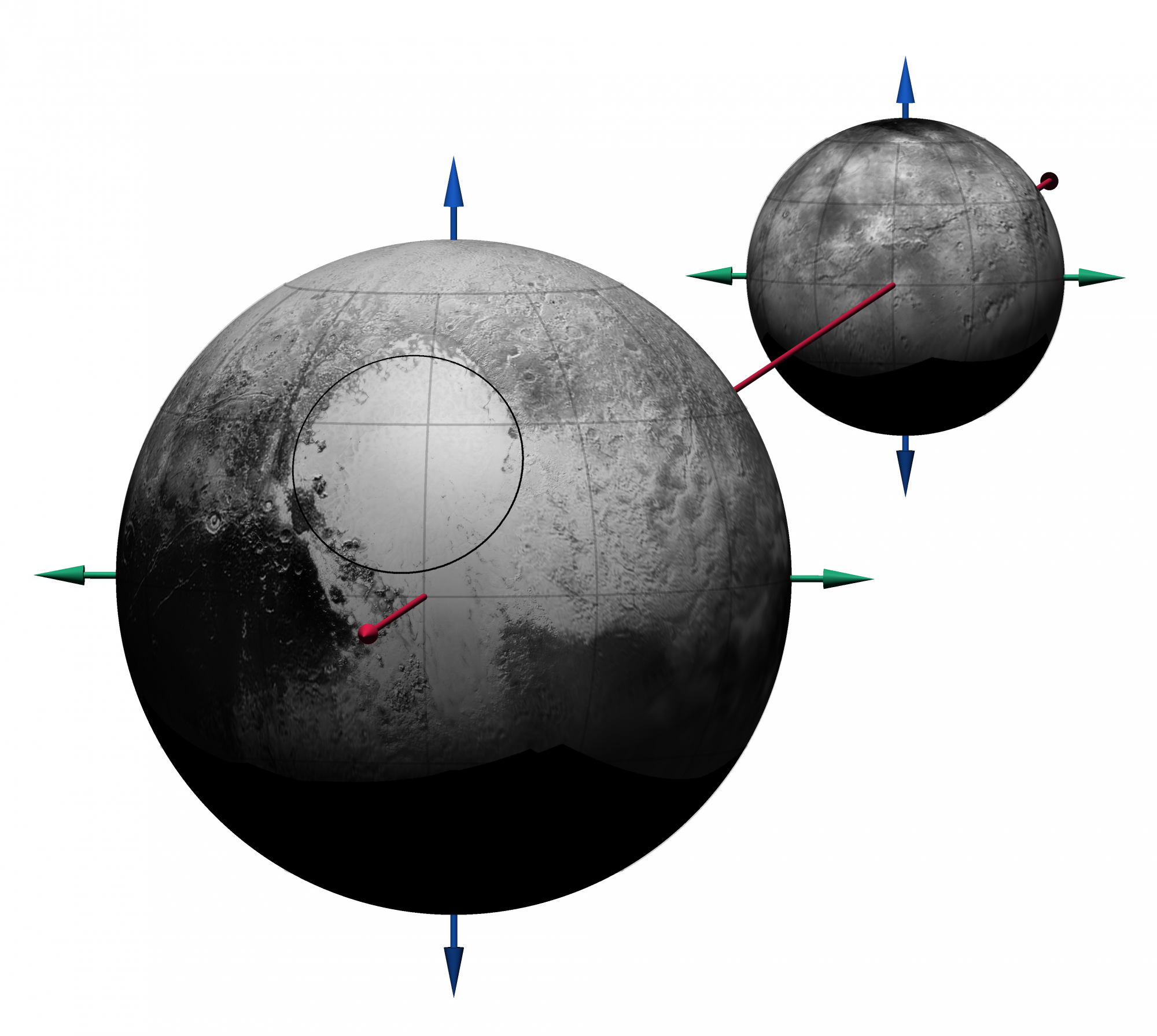 Sputnik Planum, the left lobe of Pluto's heart, is a vast expanse of mostly frozen nitrogen that lies close to the dwarf planet's equator — too close to be mere coincidence, two UA planetary researchers suggest. So much ice has piled up here that it could