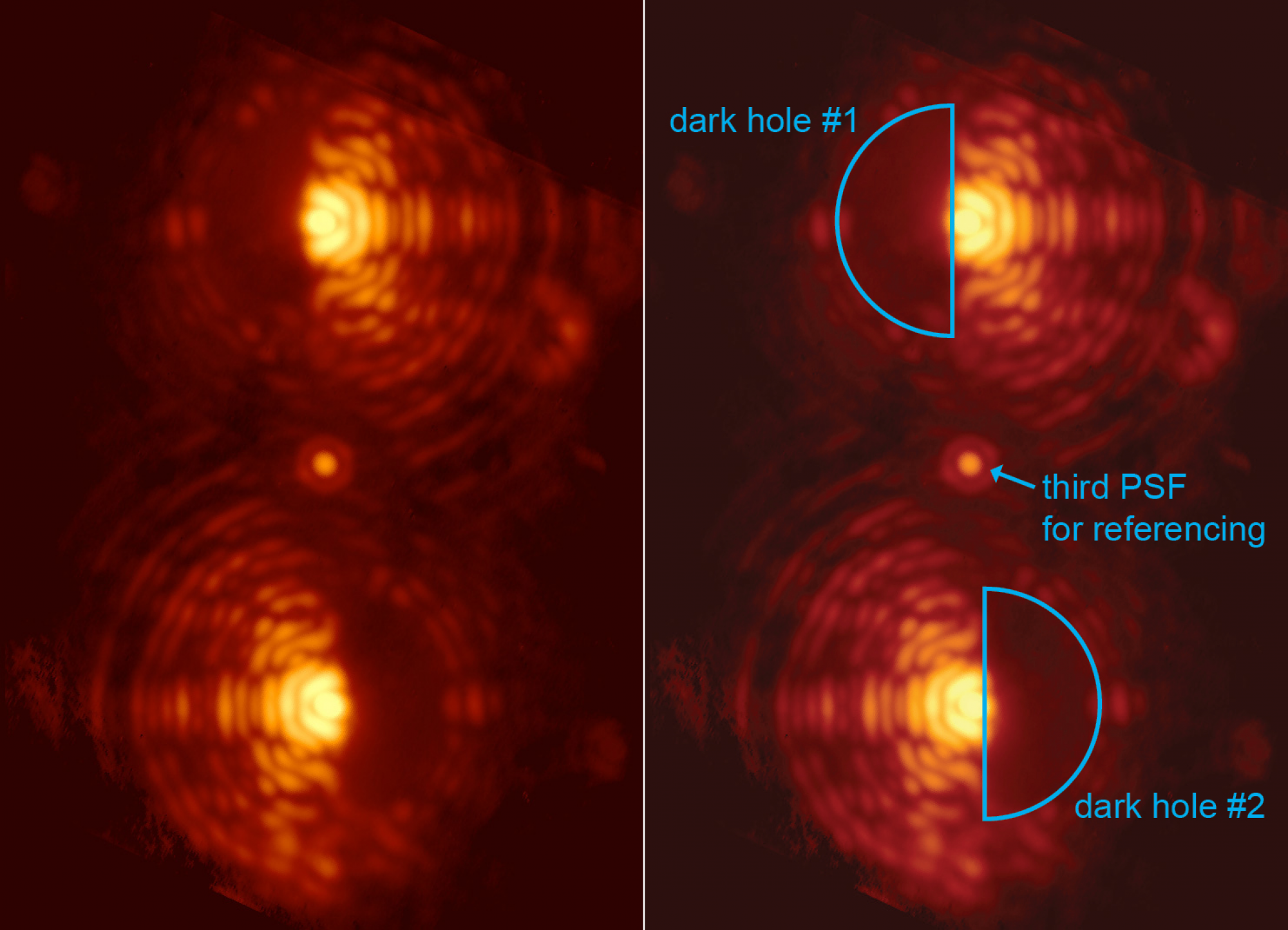 Double image of the star Eta Crucis taken through the vector-APP coronagraph installed at MagAO. The two main images of the star exhibit D-shaped dark holes on complementary sides. In this way, the whole region around the star can be scrutinized for plane