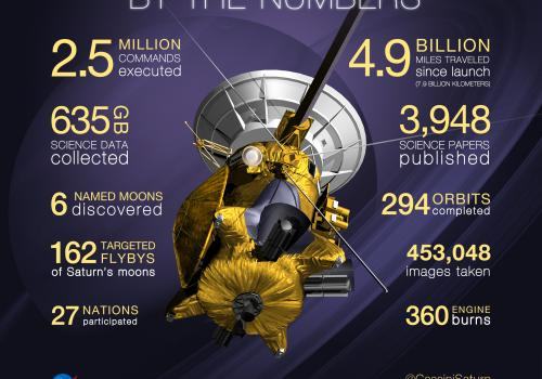 """Cassini-Huygens is a """"flagship mission"""" and has the track record to show it."""
