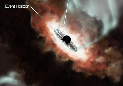 This artist's conception shows the region immediately surrounding a supermassive black hole . The black hole is orbited by a thick disk of hot gas. The center of the disk glows white-hot, while the edge of the disk is shown in dark silhouette. Magnetic fi