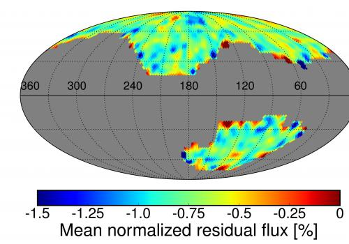 The spectra used in this study cover large portions of the sky, depicted here as a map wrapping around the observer. The colors code for spectral emissions from diffuse hydrogen gas in the Milky Way's halo: While the degrees of brightness vary, they are r