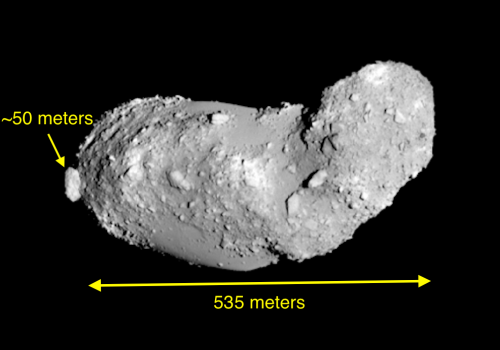 """No photos of asteroid 2012 TC4 exist, but this image of Itokawa, another near-Earth asteroid, helps visualize its approximate size: next to Itokawa, which is a third of a mile long, TC4 would appear about the same size as the """"bunny tail"""" feature visible"""