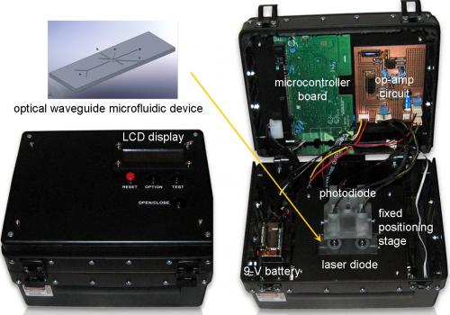 The first prototype of lab-on-a-chip system for detecting microbes in water, food and air.