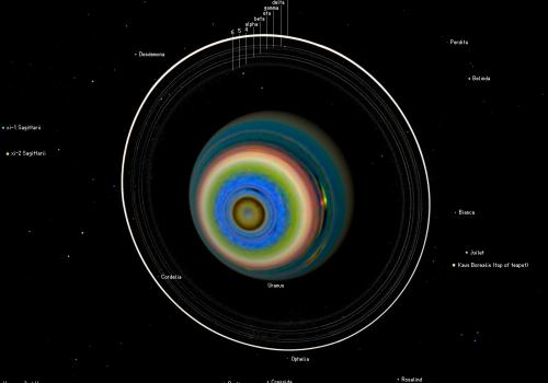 This image shows Uranus with its rings and satellites such as moons indicated.