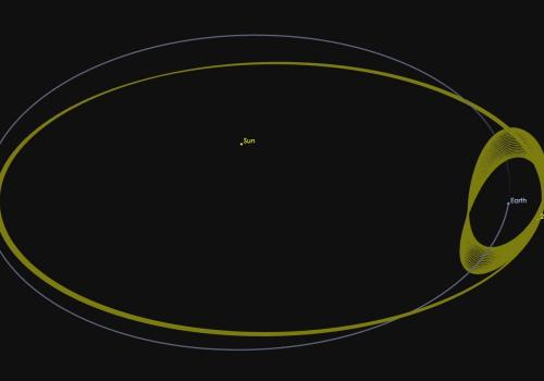 Just a space rock, not a tumbling rocket booster: Earth's traveling buddy 2016 HO3 is an asteroid that appears to orbit around Earth due to the mechanics of its peculiar orbit around the sun.