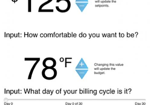 An interface for the cost-limiting temperature-control device advises users of electricity costs for thermostat settings.