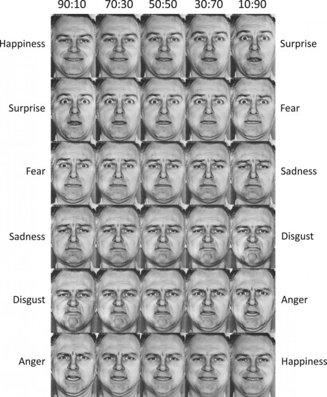 Study participants were shown faces and asked to identify the emotion.