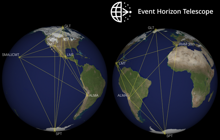 The Event Horizon Telescope is a virtual Earth-size telescope, achieving its globe-spanning baseline by combining precisely synchronized observations made at various sites around the world.